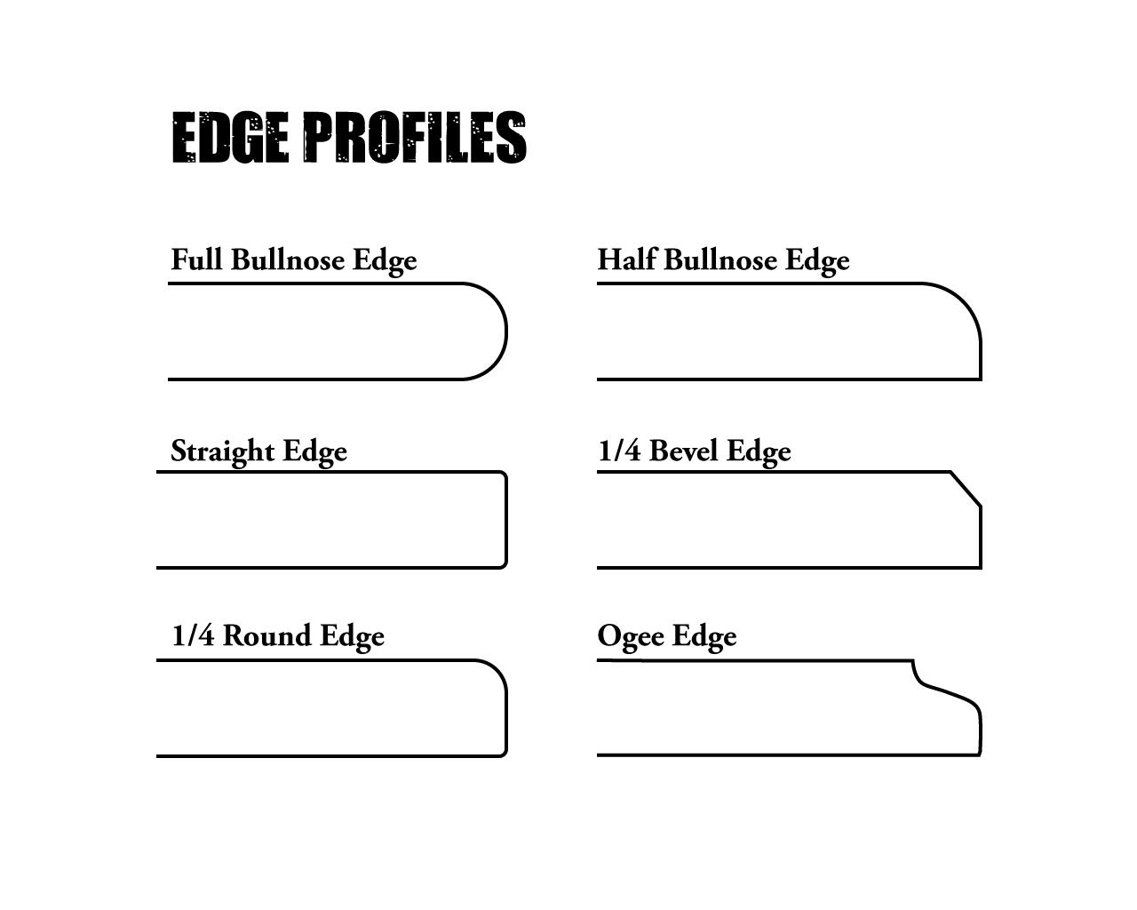 Countertop Edge Profiles